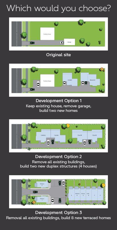Property Development options